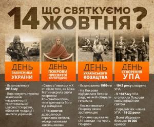 Pokrovy-14-жов